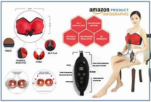 I will do amazon product photography editing, listing, infographic design for $1 - SEOClerks