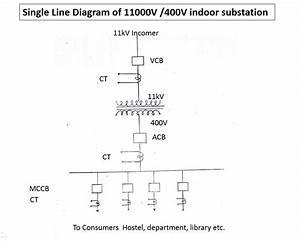 Vnit 11kv Indoor Substation