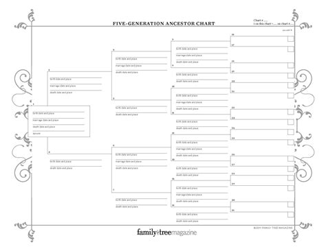 Family Tree Templates With Siblings by Family Tree Template Excel With Siblings Buff