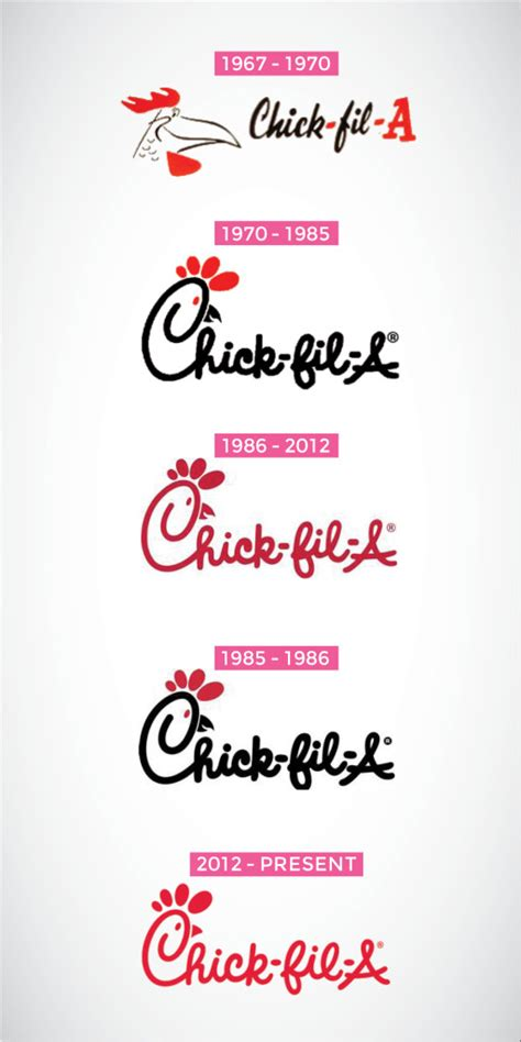 Restaurant Branding Lessons from the Chick-Fil-A Man: S ...