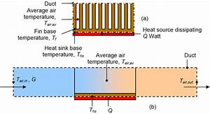 Heat Sink Facts For Kids