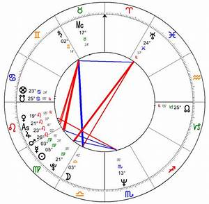 Koch Astrology Chart New Book On The Star Of Bethlehem And Birth Chart Of Jesus
