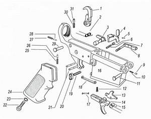 How To Finish And Assemble Your Stripped Ar Ar