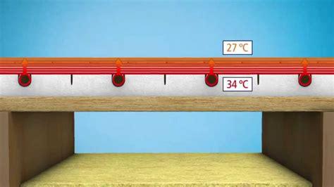 quicktherm fu 223 bodenheizungen mit compactfloor