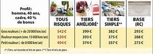 Assurance Petit Rouleur : analyse et bilan l 39 argus ~ Medecine-chirurgie-esthetiques.com Avis de Voitures
