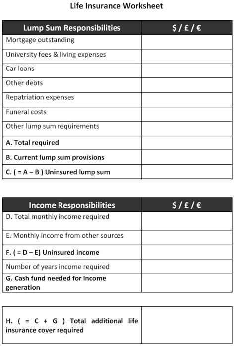 Worksheets are life insurance needs work, how much life insurance do you need work easy life insurance needs analysis. life insurance estimator - DriverLayer Search Engine