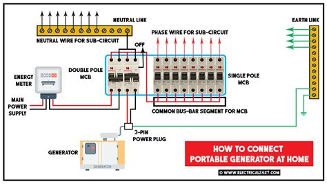 Connect Wiring by How To Connect Portable Generator At Home