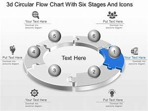 Lc 3d Circular Flow Chart With Six Stages And Icons