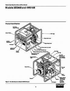 Dayton Diesel Generator 3zc06b 4w315b Owners Manual