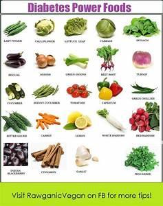 Blood Sugar Diet Chart In Urdu Food Suggestions For Diabetic Patient Diabetic Tips