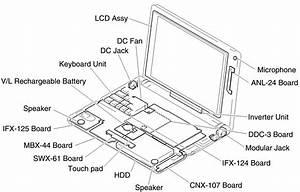 sony vaio laptop parts diagram 30 wiring diagram images With sony vaio pcg fx290 block diagram and schematics