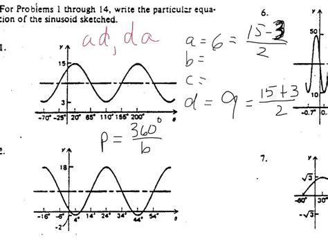 Graphing Trig Functions Practice Worksheet Worksheets For All  Download And Share Worksheets
