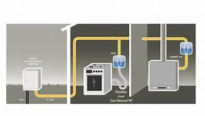 Raccordement Gaz De Ville Normes : le roai la solution obligatoire pour s curiser votre installation gaz ~ Melissatoandfro.com Idées de Décoration