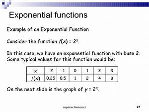 Example Exponential Growth Function images