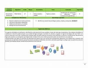 Sugerencias para la planificación primaria 2° BLOQUE I 2013