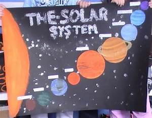Solar System Poster | Iman's Home-School