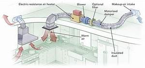 How Difficult Is It To Install A Range Hood If None Of The Duct Work Or Roof Venting Exists