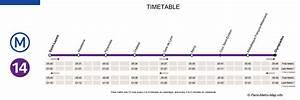 Horaire Ouverture Metro Paris : ligne 14 m tro de paris paris metro ~ Dailycaller-alerts.com Idées de Décoration