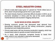 China steel industry SWOT analysis of chineese steel industry