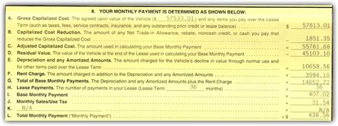 How To Save Thousands Of Dollars On A Car Lease In 10