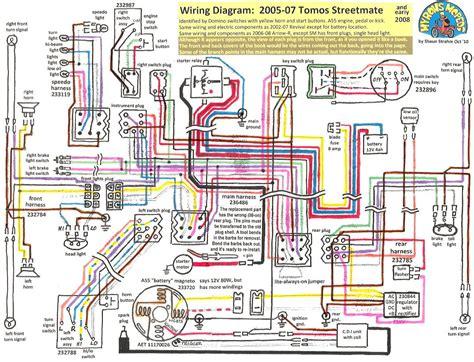 Tomos Wiring Diagrams