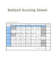 ballard classification  newborns based  maturity