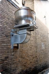Commercial Kitchen Hood Exhaust Fans