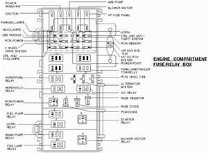 Fuse Panel Diagram For 03 Ranger