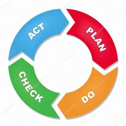 Act Cycle Plan Check Diagram Vector Pdca