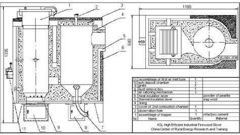 woodwork wood gasifier stove planspdf  plans