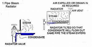 Varivalve Vents  Steam Radiators  U2014 Heating Help  The Wall