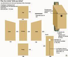 Plan Nichoir Oiseaux : 13 meilleures images du tableau plan nichoir birdhouses bird houses et birdhouse ~ Melissatoandfro.com Idées de Décoration