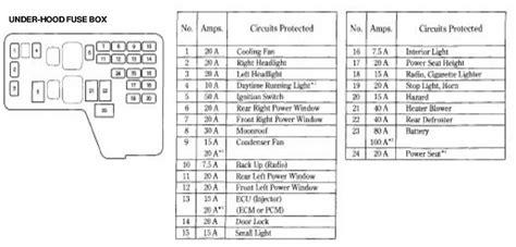 Honda Accord Fuse Diagram For 1992 by 1997 Honda Accord Fuse Relay Diagram