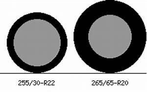 265 30 R20 : 255 30 r22 vs 265 65 r20 tire comparison tire size ~ Kayakingforconservation.com Haus und Dekorationen