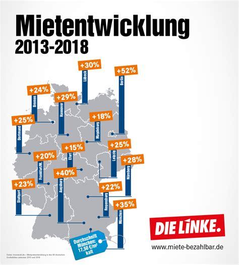 Wohnung Mieten Duisburg Vonovia by Wohnen Die Linke