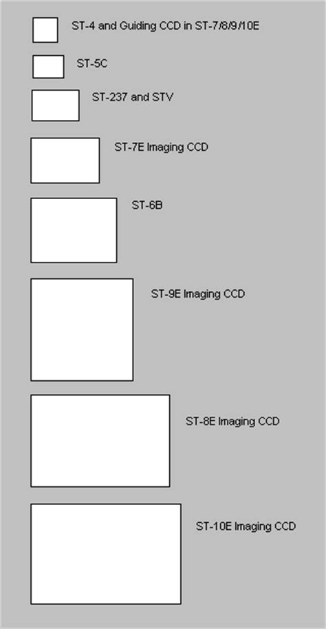 ST10XE CCD Camera