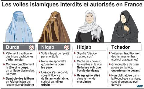 justice la france peut interdire le voile islamique