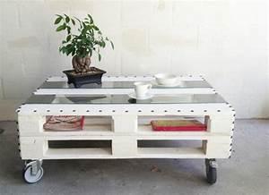 Table Basse Palettes : comment fabriquer une table basse en palettes ~ Melissatoandfro.com Idées de Décoration