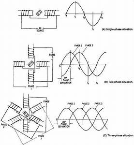 120v 2 Sd Motor Wiring Diagram Schematic 120v Motor Speed Control Wiring Diagram