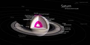 File Saturn Diagram Svg