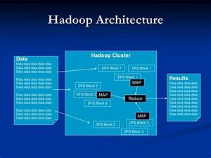 Hadoop architecture ppt for Hadoop architecture ppt