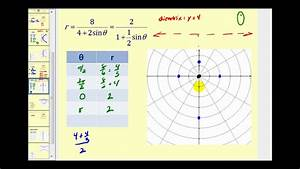 Graphing Conic Sections Using Polar Equations