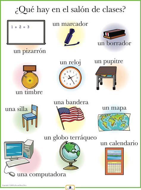 Spanish Classroom Posters  Italian, French And Spanish