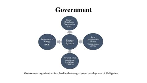 Pp ts the national multi-island smart energy system in ...