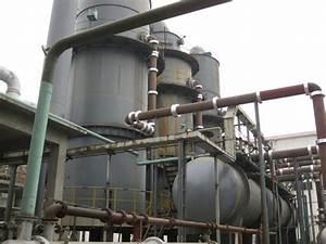China Sulfuric Acid Plant