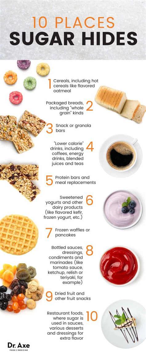 hidden sugar foods  avoid healthier alternatives