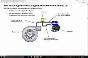 4 Port Mac Vs Compressed Air Boost Control - Ls1tech