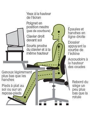 poste de travail ergonomique bureau actualités aptitude humaine
