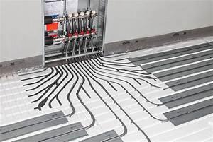 Fußbodenheizung Estrich Aufbau : x net c13 fu bodenheizung und k hlung kermi ~ Michelbontemps.com Haus und Dekorationen