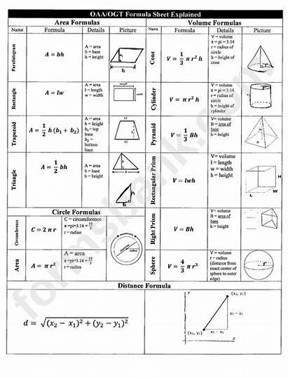 Formula Geometric Sheet Pdf Printable Advertisement Data